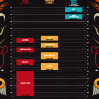 DOWNLOAD PARIS : le running order